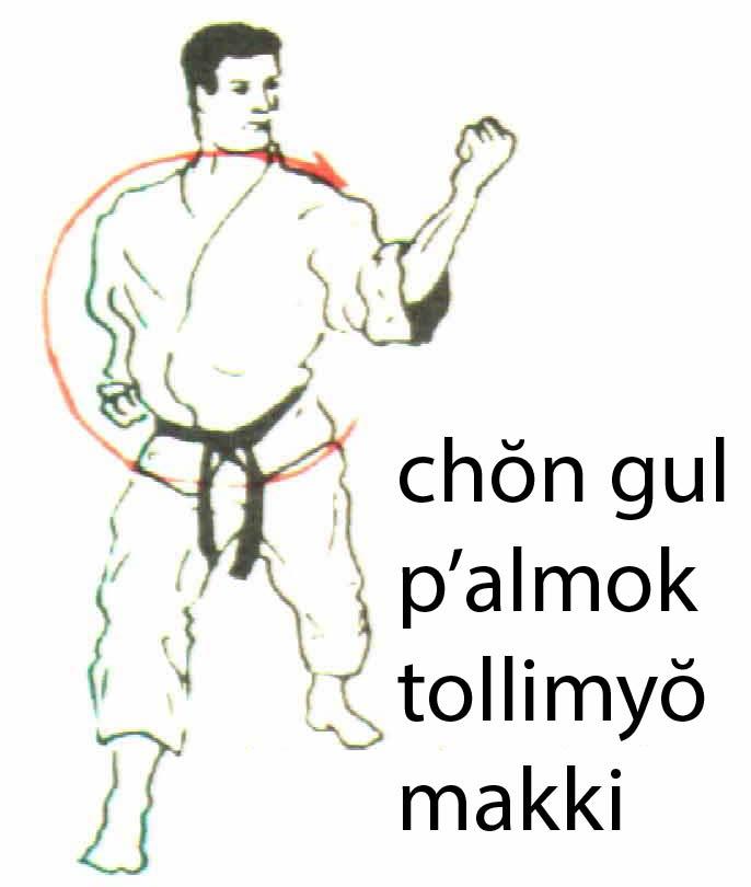 chon_gul_palmok_tollimyo_makki