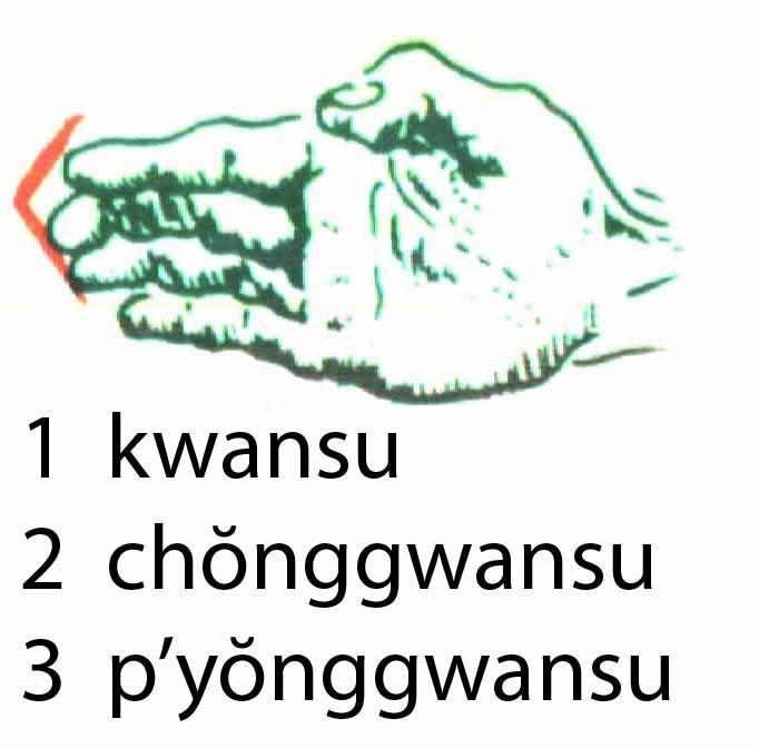kwansu